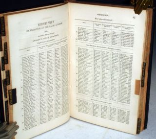 Register of the Commissioners, Warrant, and Volunteer Services of the Navy of the United States Including Officers of the Marine Corps and Others to January 1, 1865